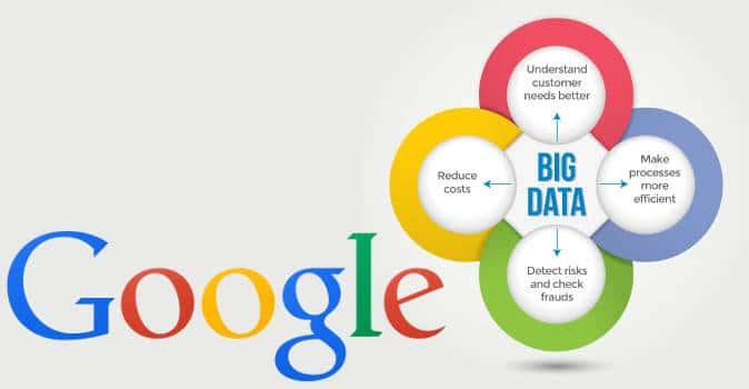 les GAFA et le Big Data