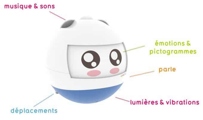 Un robot compagnon pour renforcer les sensations de l'enfant atteint d'autisme