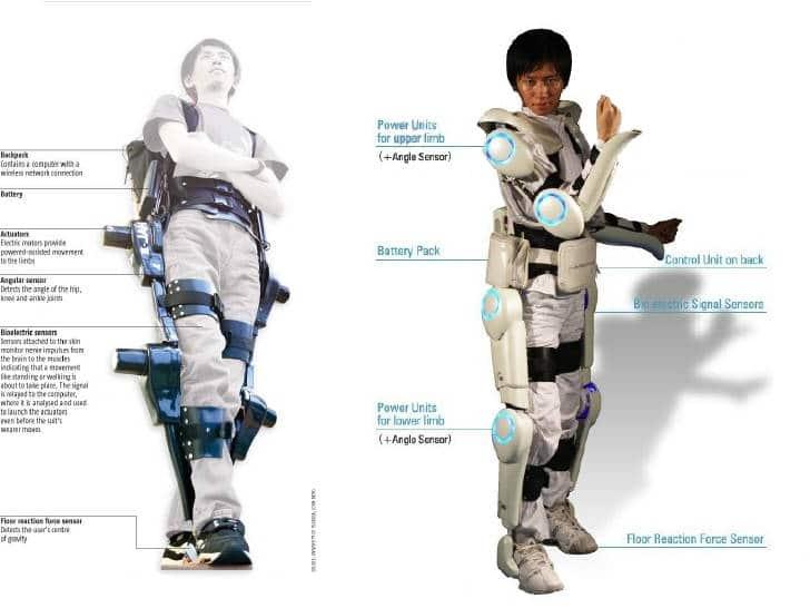 Au Japon, l'exosquelette se démocratise. Quand suivrons-nous?