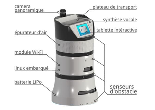 robot Diya One purificateur d'air pour nos villes du futrur