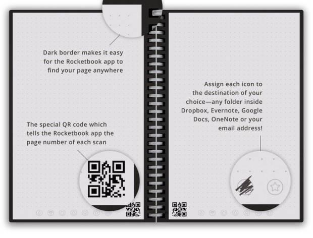 Un carnet papier, mais connecté à votre Smartphone