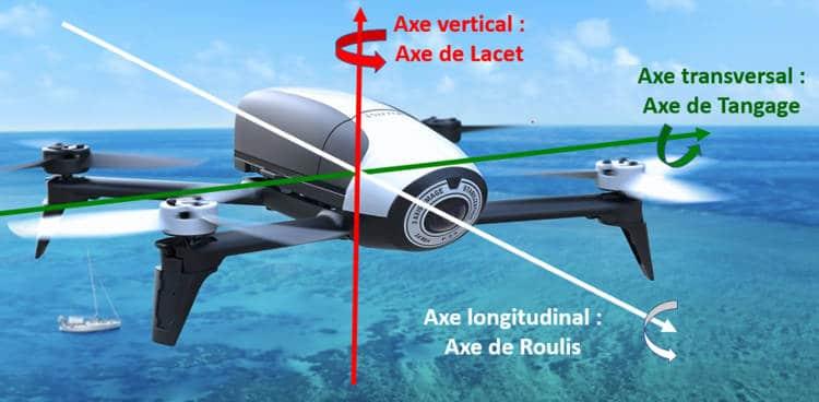 le pilotage des drones caméra