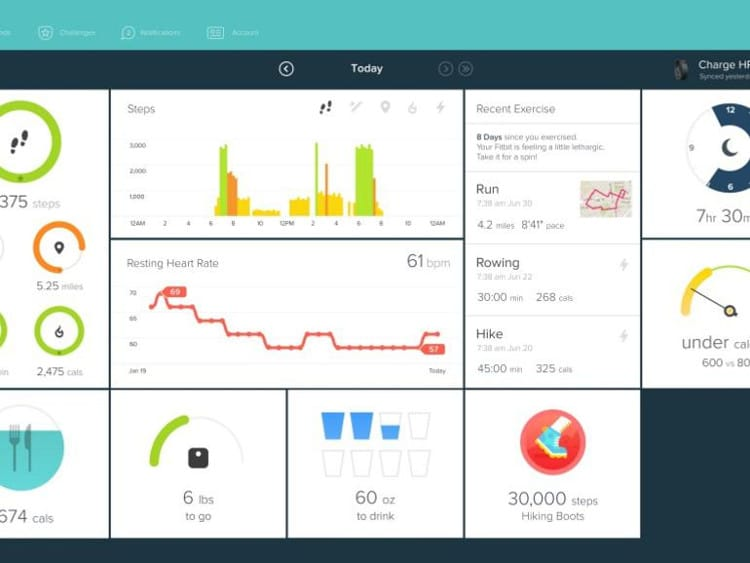Applications proposées par le Fitbit Charge 2